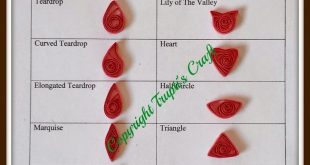 Hello friends, This is Trupti from Trupti's Craft . In the previous post m...