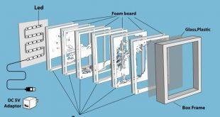 Paper cut light box 3D Template SVG files Combo 5 HP, Paper shadow box, Paper cutting light box( Lin